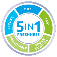 lights by TENA – fraîcheur5-en-1 pour absorption rapide, sensation de sec, sécurité, respirabilité et contrôle des odeurs.