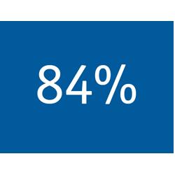 Infographic 84 percent - TENA Professional