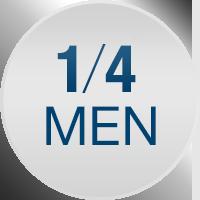Jeden na czterech mężczyzn